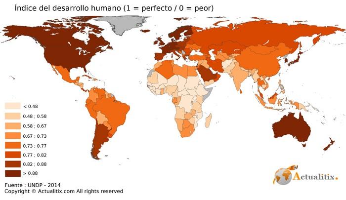 IDH en el mundo