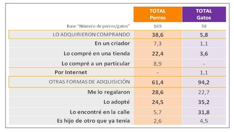 Cursos de veterinaria en España