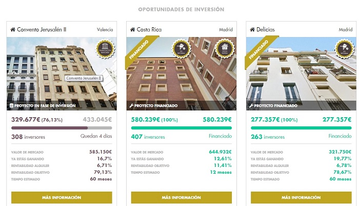 Inversión inmobiliaria online