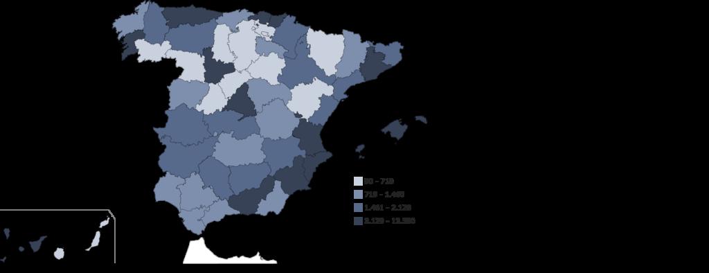 Comunidades de Bienes por Provincias