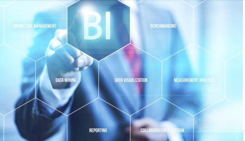 big data business inteligence