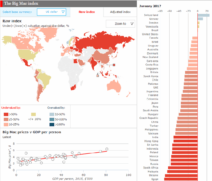 Infografía de los datos definitivos recogidos por The Economist.