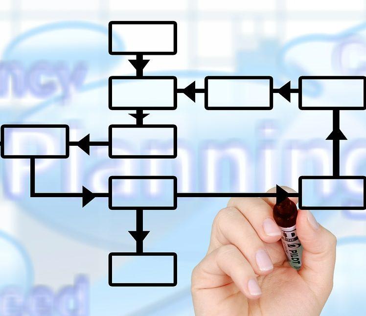 Ejemplo de organigrama de una empresa divisional