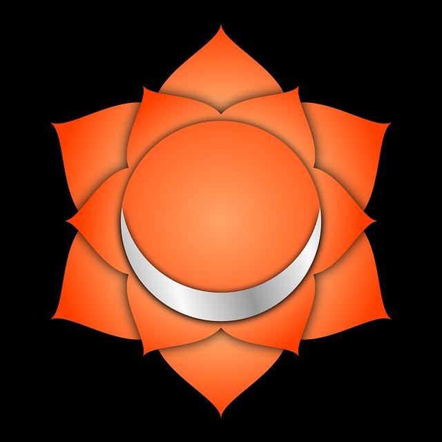 Svadhistana